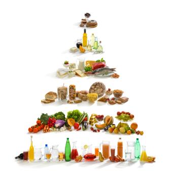 Get Informed - Nutrition